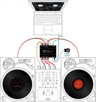 SERATO - SL3 - photo n 1